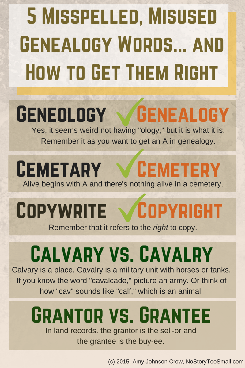 5 Misspelled, Misused Genealogy Words and How to Get Them Right