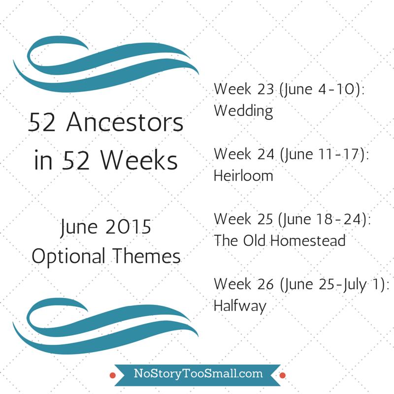 themes-2015-06