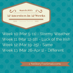 March 2015 Themes for 52 Ancestors