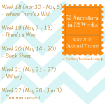May 2015 Themes for 52 Ancestors