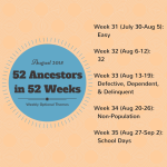 August 2015 Themes for 52 Ancestors